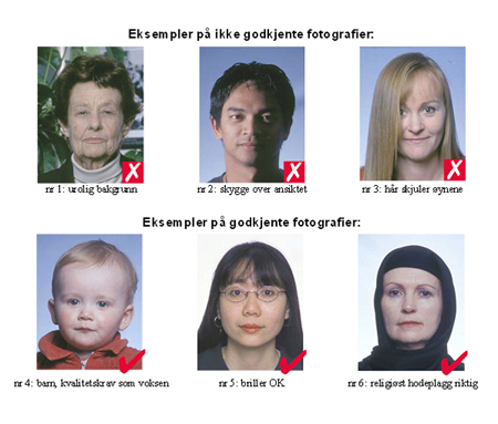 Illustration which shows what passport photos meet the requirements.
